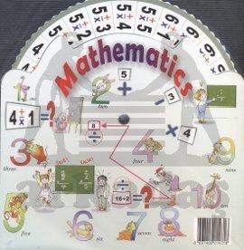 Matematik Çarkı