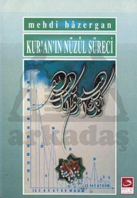 Kur'an'ın Nüzul Süreci