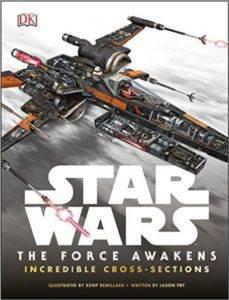 Star Wars: The Force Awakens I ...