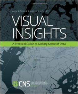 Visual Insights :  ...