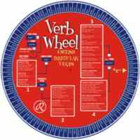 Verb Wheel (Fiil Ç ...