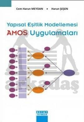 Amos Uygulamalari