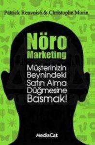 Nöro Marketing