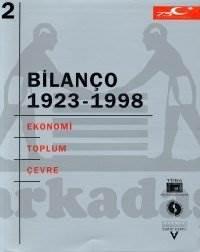 Bilanço 1923-1928 Uluslararasi Kongre2