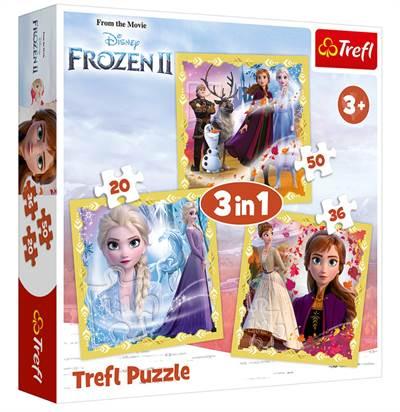 The Power Of Anna And Elsa / Disney Frozen II