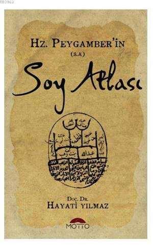 Hz. Peygamber'in Soy Atlası