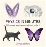 Physics In Minutes ...