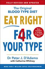 Eat Right 4 Your T ...